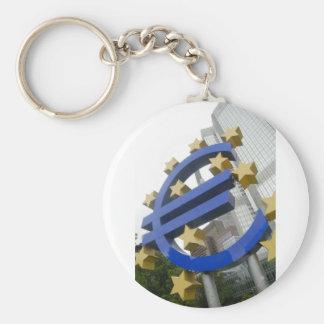 Euro sign Frankfurt Basic Round Button Keychain