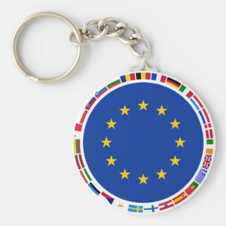 European Union Flags Keychain