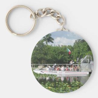 Everglades Keychain