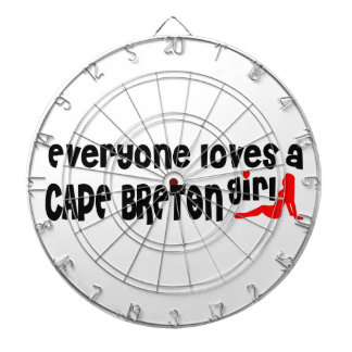 Everybody loves a Cape Breton Dartboard