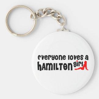Everybody loves a Hamilton Girl Keychain