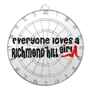 Everybody loves a Richmond Girl Dartboard