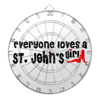 Everybody loves a St. John's Girl Dartboard