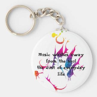 Everyday Life Keychain