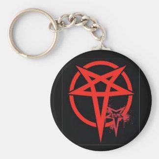Evil Red Black Magic Pentagram Keychain
