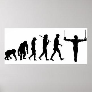 Évolution de fan de sports de gymnastes de gymnast