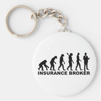 Evolution insurance broker basic round button keychain
