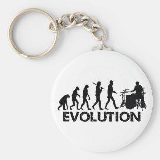 Evolution of a Drummer Basic Round Button Keychain