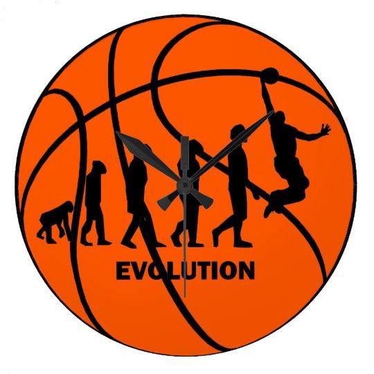 evolution of basketball clock