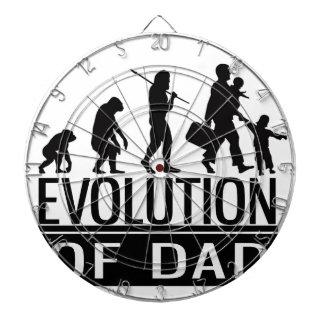 evolution of dad dartboard