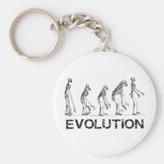 evolution of hymen basic round button keychain