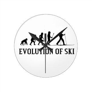 Evolution Of Ski Wall Clocks