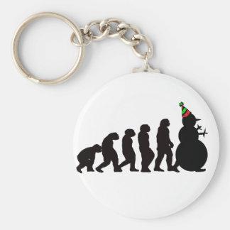 Evolution of Snowman Basic Round Button Keychain
