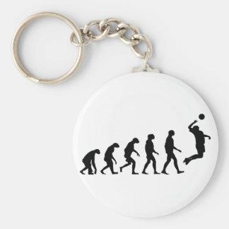Evolution of Volleyball Basic Round Button Keychain