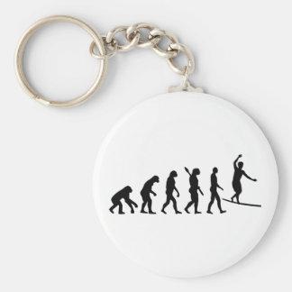 Evolution Slackline Basic Round Button Keychain
