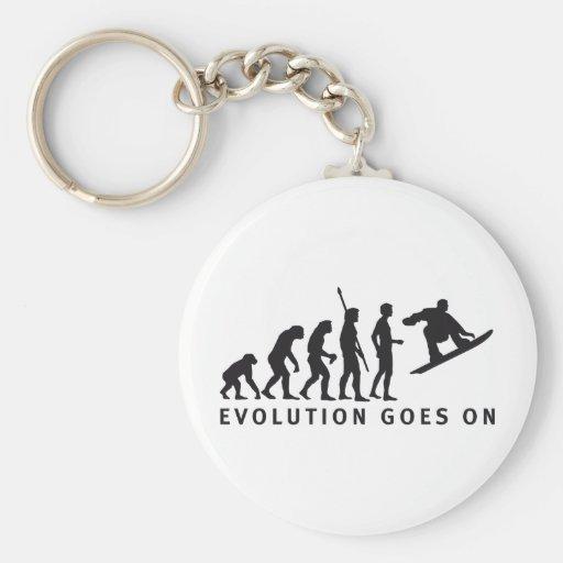 evolution snowboard key chains