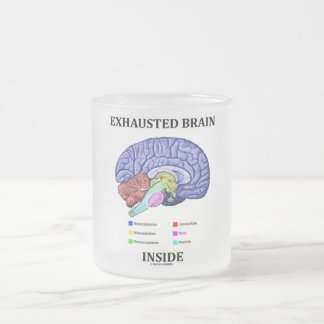 Exhausted Brain Inside (Anatomical Brain Humor) Frosted Glass Coffee Mug