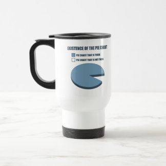Existence of the Pie Chart Travel Mug