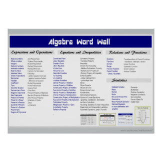 Extra Large Algebra Word Wall Poster