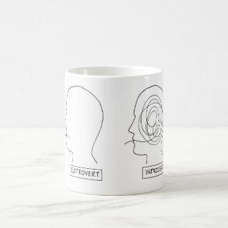 extrovert vs. introvert mug