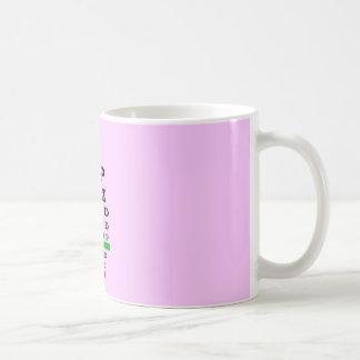 EYE CHART Gifts Coffee Mugs