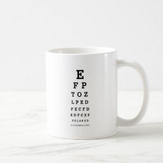 EYE CHART - Humor WTF RU READING Coffee Mug