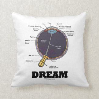 Eye Dream Anatomical Human Eyeball Humor Throw Pillow