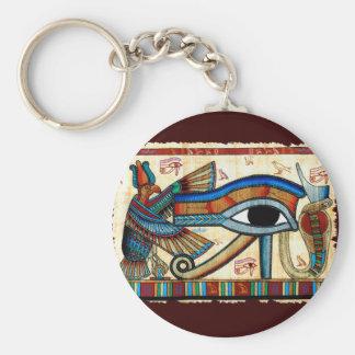 EYE OF HORUS Collection Keychain