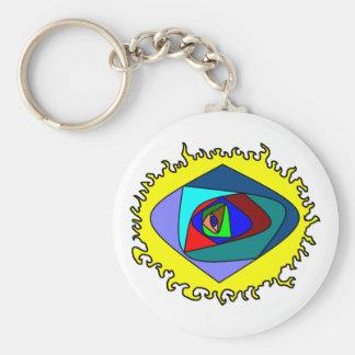 eye sun key chain
