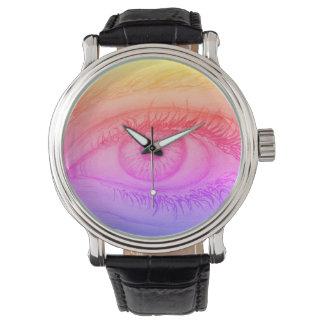 Eye Watches