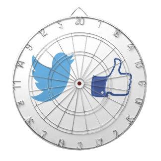 Facebook Twitter Dartboard