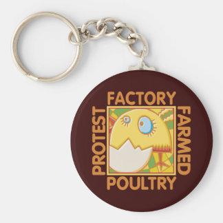 Factory Farm Animal Rights Basic Round Button Keychain
