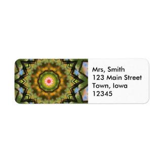 Fall spin return address label