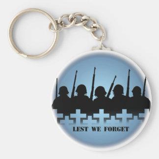 Fallen Soldiers Key Chain Lest We Forget War Hero