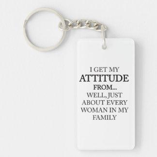 Family Attitude Keychain