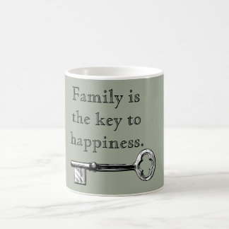 Family Key to happiness - coffee mug