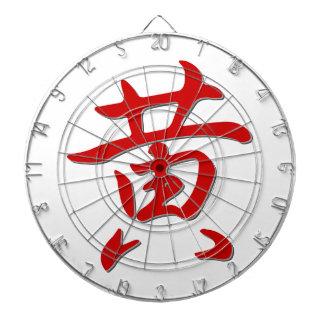 Family name 黄 dartboard