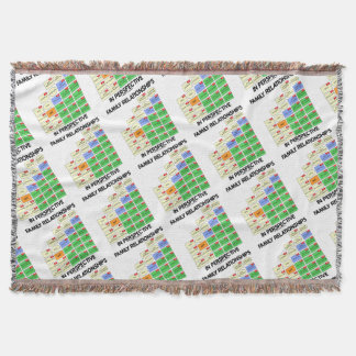 Family Relationships In Perspective Genealogy Throw Blanket