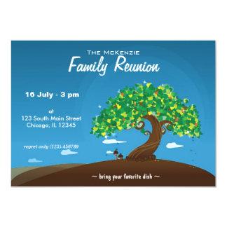 Family Reunion Invite