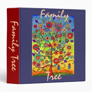 Family Tree- binder