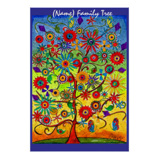 Family Tree- Poster to be customized