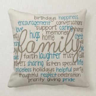Family word cloud throw pillow