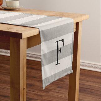 Farmhouse Gray Linen Stripes Monogram Table Runner