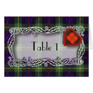 Farquarson Scottish Tartan Greeting Card