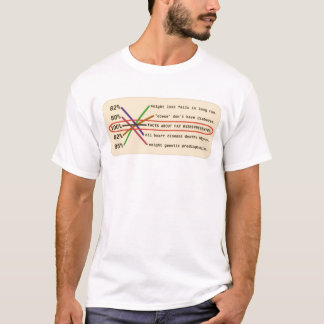 Fat Facts T-Shirt
