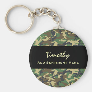 FATHER OF THE BRIDE V13 WOODLAND CAMO KEYCHAIN