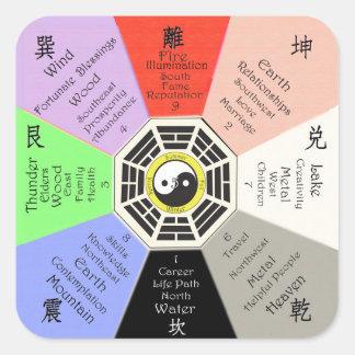 Feng Shui Bagua Square Sticker