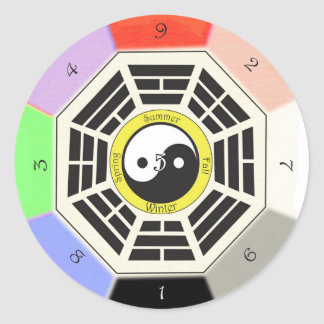 Feng Shui Bagua - Three Inch -  8 cm Classic Round Sticker
