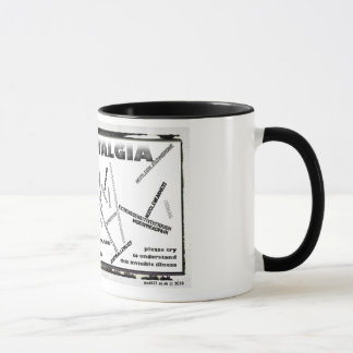 fibro symptoms, english tea mug, coffee mug