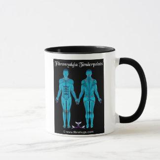 FIBROMYALGIA is a type of neurotrans... Mug